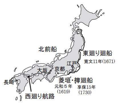 日本列島を一周する廻船航路