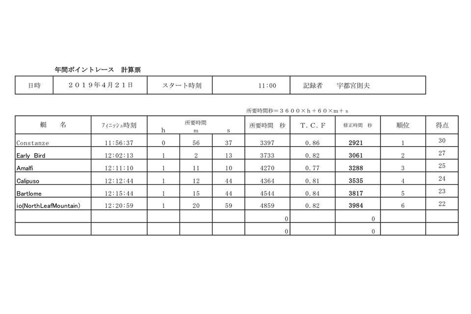 ポイントレース計算表20190421